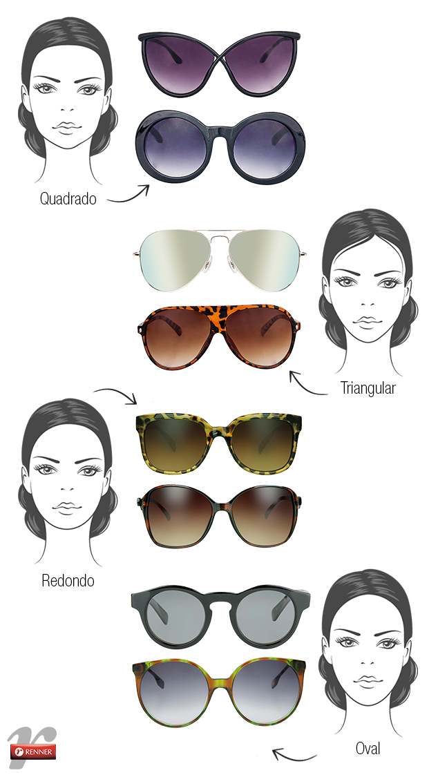 O modelo certo de óculos para seu rosto